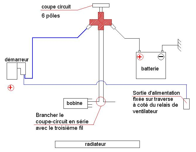 installer coupe circuit voiture